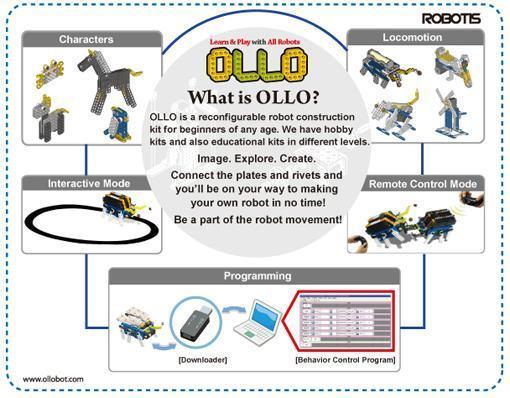OLLO-Robo-03