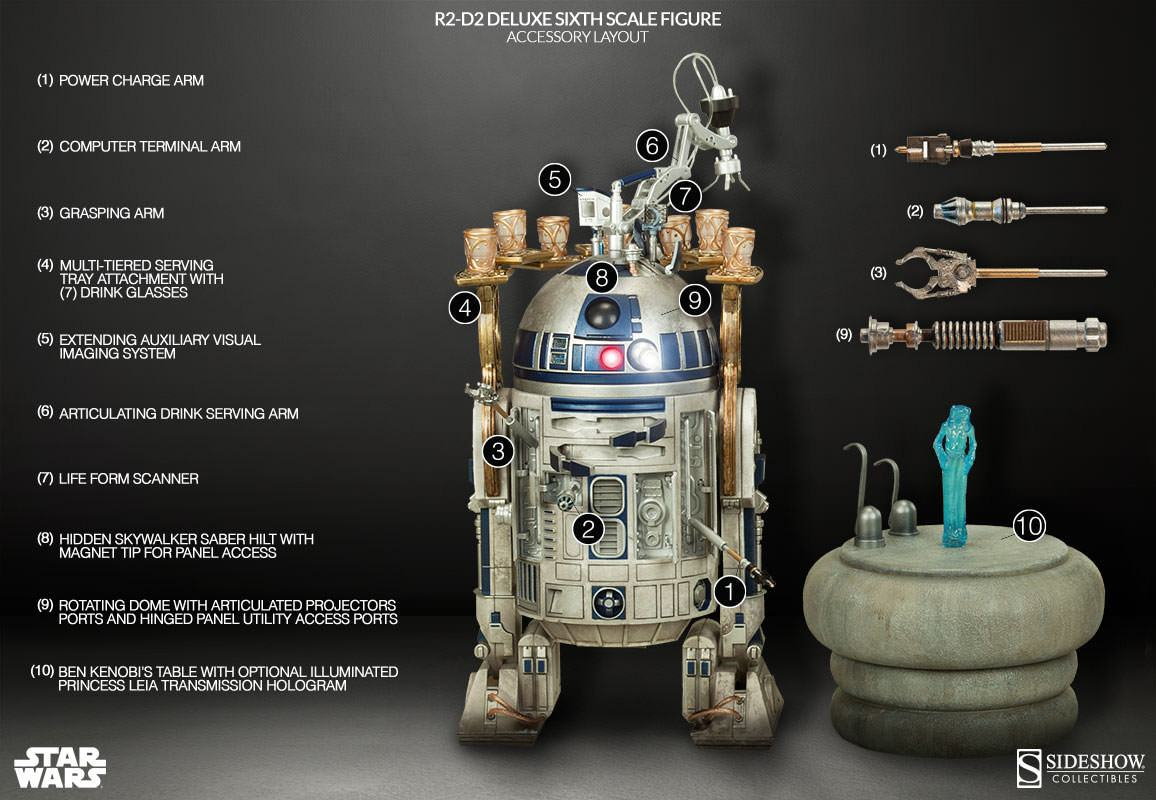 R2-D2-Deluxe-Sixth-Scale-Figure-08