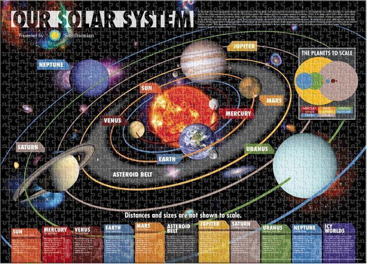 Quebra-Cabeca-Sistema-Solar-Inst-Smithsoniano-02