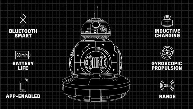 BB-8-App-Enabled-Droid-Sphero-Star-Wars-03