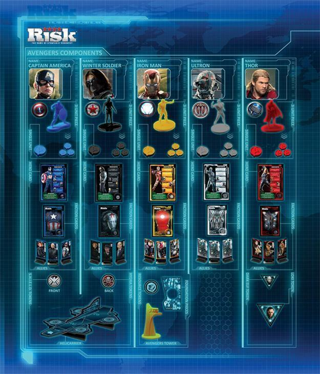 Jogo-Risk-Marvel-Cinematic-Universe-04