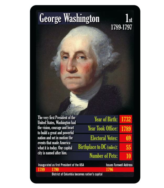 Super-Trunfo-US-Presidents-Top-Trumps-02