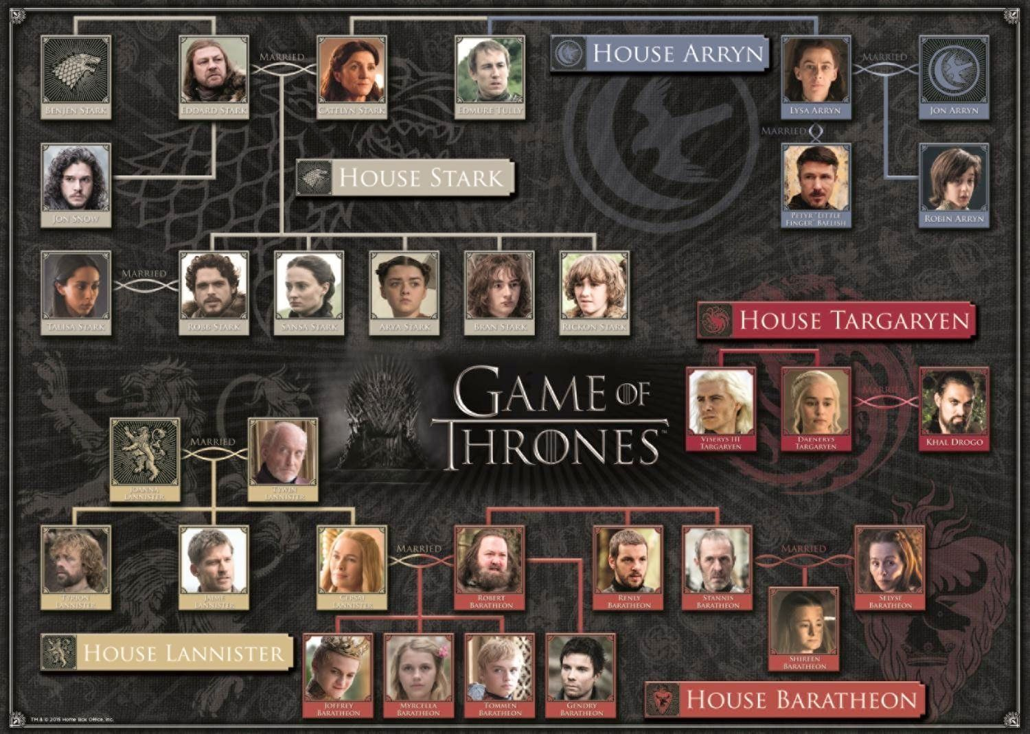 Quebra-Cabeca-Game-of-Thrones-Family-Tree-Jigsaw-Puzzle-02