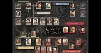 Quebra-Cabeça Árvores Genealógicas da Casas Nobres de Game of Thrones