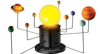 Modelo Motorizado do Sistema Solar